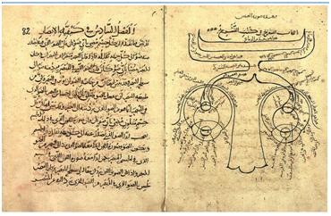 Ibn al-Haytham, the Arab who brought Greek optics into focus for Latin Europe - MedCrave online
