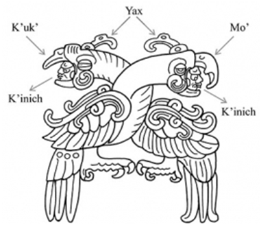 The Mayan gods: an explanation from the structures of thought