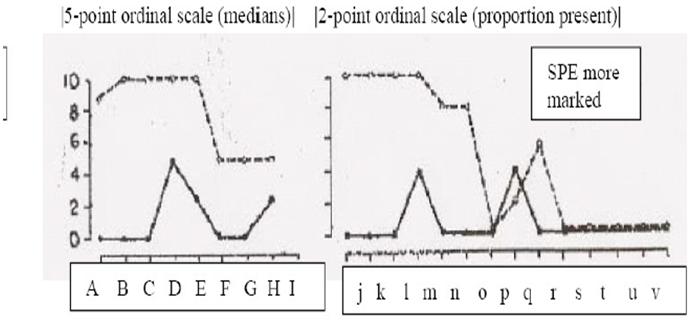 Understanding Déjà vu: Explanations, Mechanisms and the