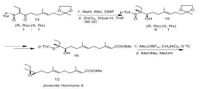 Application Of Chiral Sulfoxides In Asymmetric Synthesis