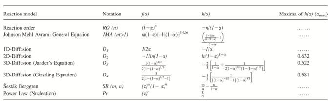 2d Diffusion Equation